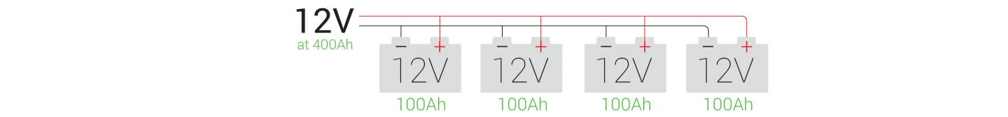 NOCO - Series And Parallel Charging - Support