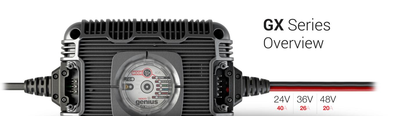 gx industrial charger, industrial charger, industrial charger overview