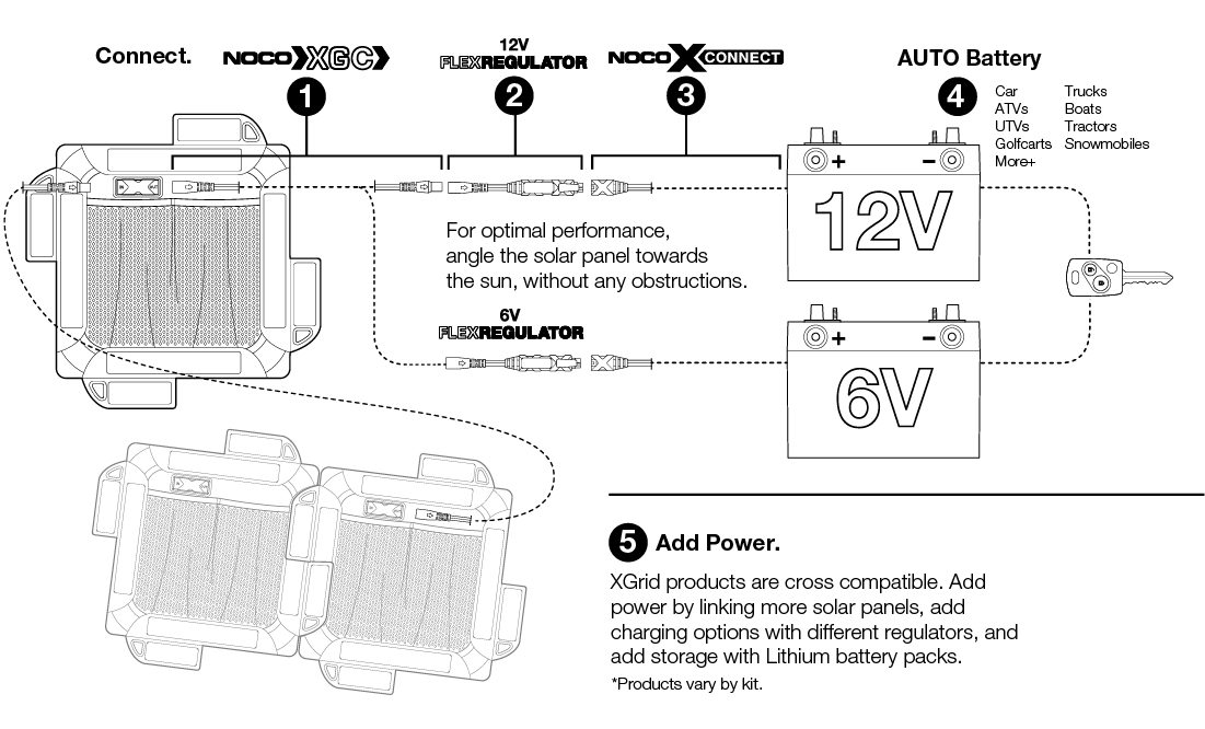 Connecting to Your Vehicle's Battery